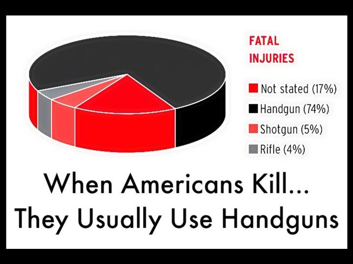 gunswhenamericanskill